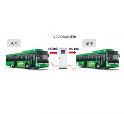 宝安V2V